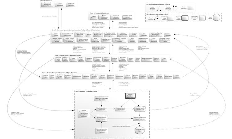 STAMP running model